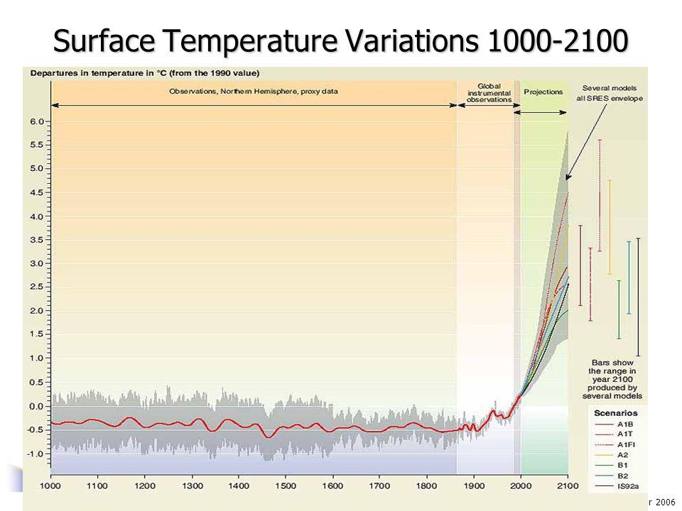 Gettelman: November 2006 Surface Temperature Variations 1000-2100