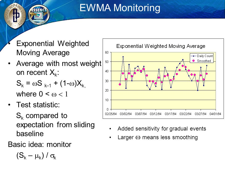 EWMA Monitoring Exponential Weighted Moving Average Average with most weight on recent X k : S k = S k-1 + (1- )X k, where 0 < Test statistic: S k com