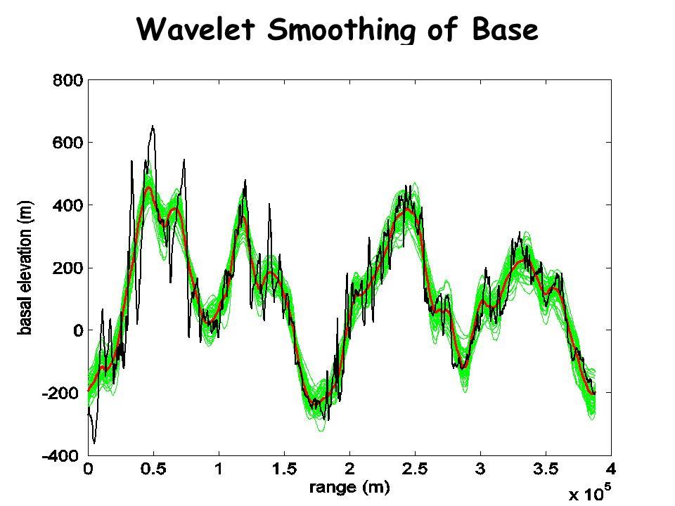 Wavelet Smoothing of Base