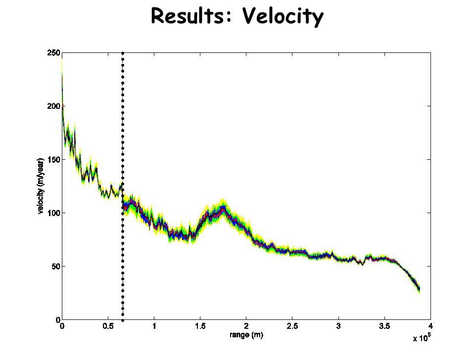Results: Velocity