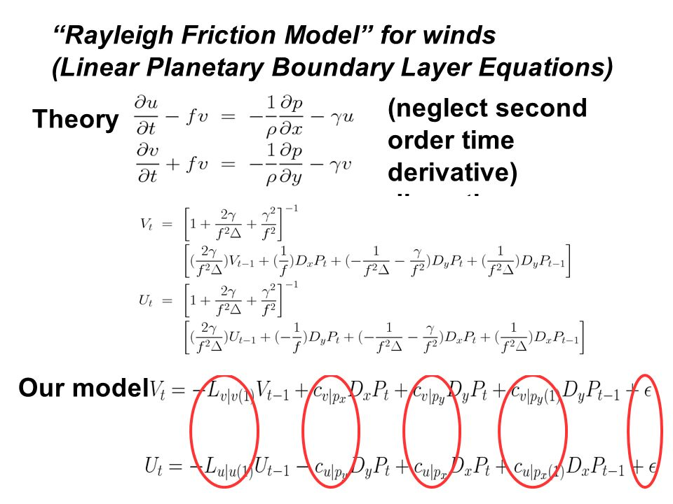 Rayleigh Friction Model for winds (Linear Planetary Boundary Layer Equations) Theory (neglect second order time derivative) discretize: Our model