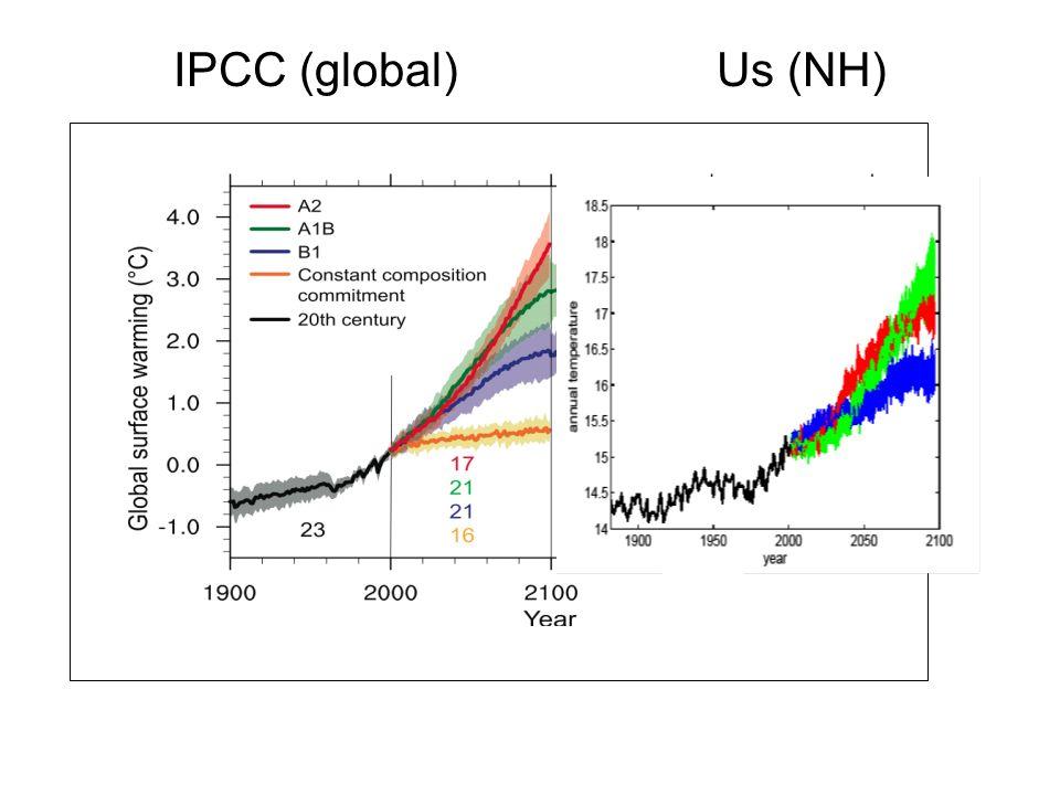 IPCC (global) Us (NH)
