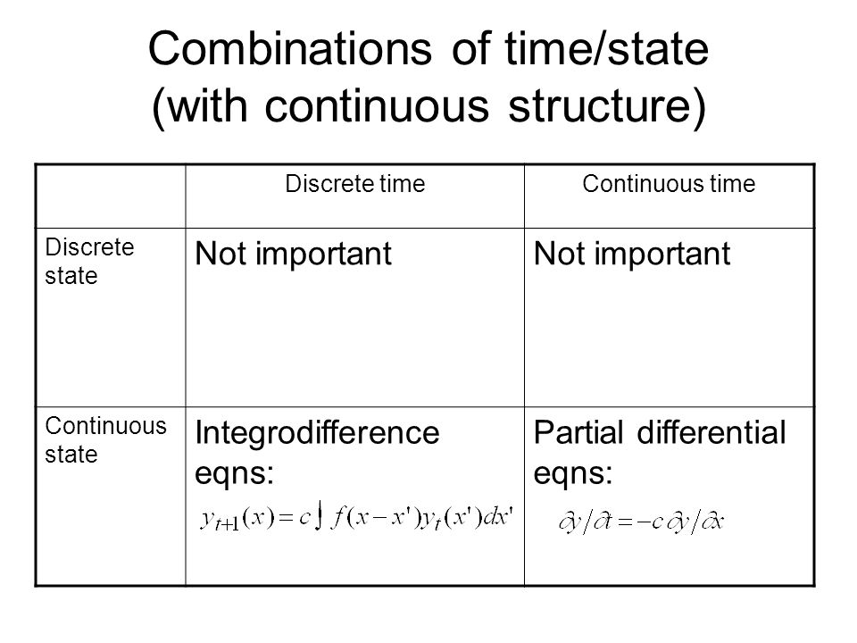 Combinations of time/state (with continuous structure) Discrete timeContinuous time Discrete state Not important Continuous state Integrodifference eqns: Partial differential eqns: