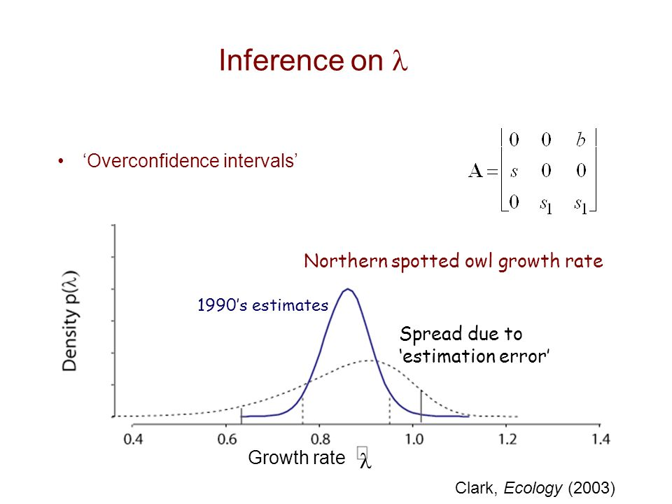 Inference on Northern spotted owl growth rate Clark, Ecology (2003) Spread due to estimation error Growth rate 1990s estimates Overconfidence intervals