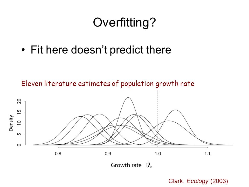 Eleven literature estimates of population growth rate Clark, Ecology (2003) Overfitting.