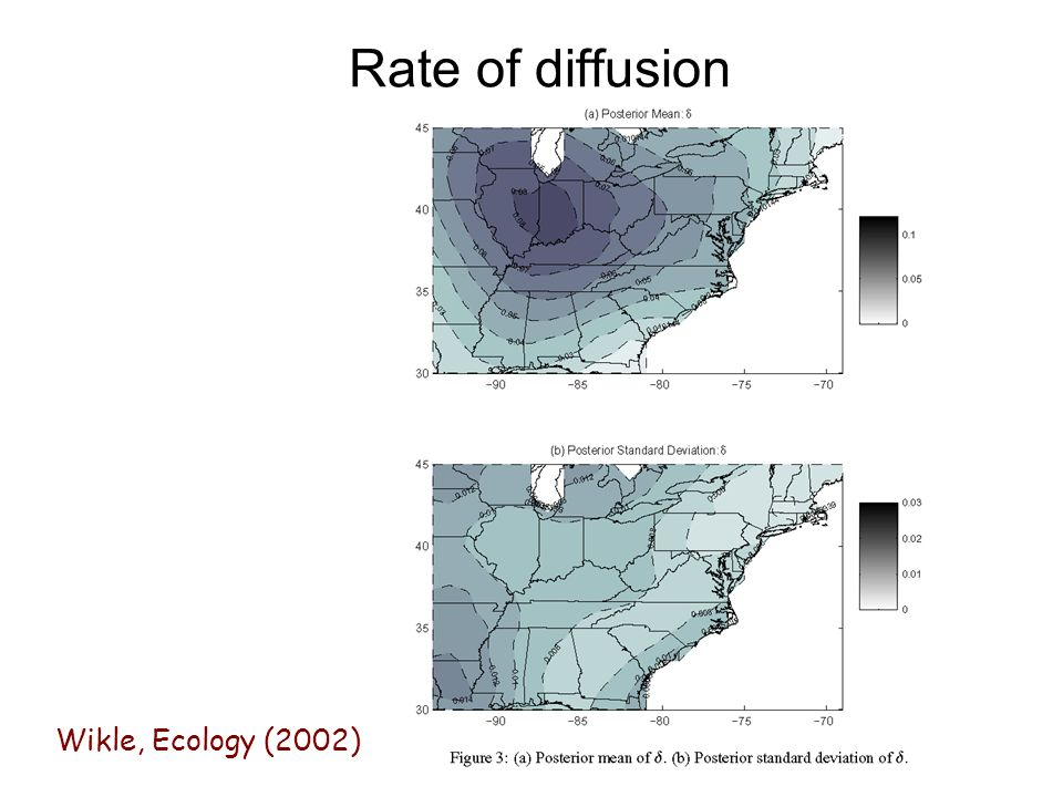 Wikle, Ecology (2002) Rate of diffusion
