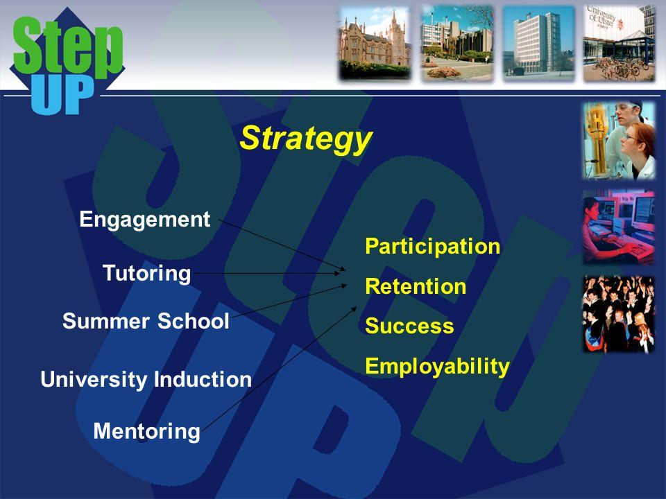 Strategy Tutoring Summer School University Induction Mentoring Engagement Participation Retention Success Employability