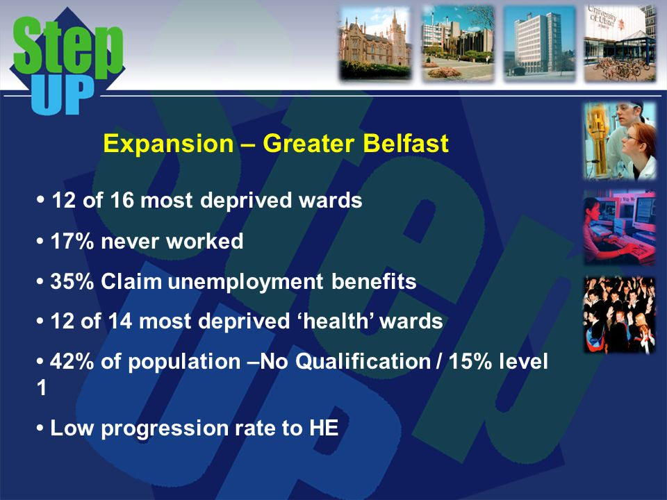 12 of 16 most deprived wards 17% never worked 35% Claim unemployment benefits 12 of 14 most deprived health wards 42% of population –No Qualification / 15% level 1 Low progression rate to HE Expansion – Greater Belfast