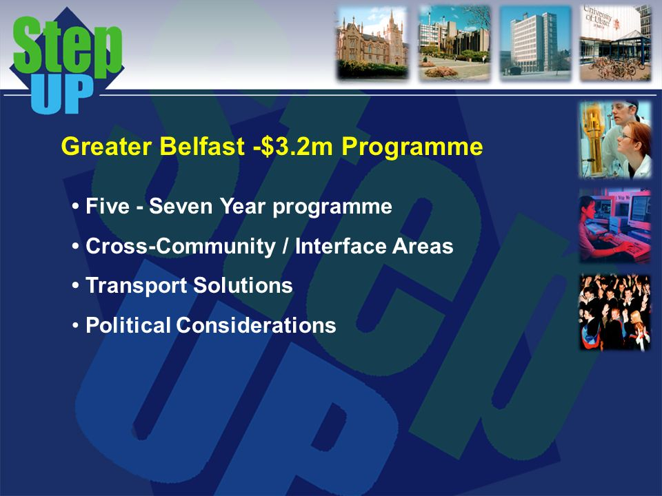 Greater Belfast -$3.2m Programme Five - Seven Year programme Cross-Community / Interface Areas Transport Solutions Political Considerations