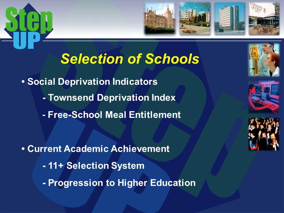 Social Deprivation Indicators - Townsend Deprivation Index - Free-School Meal Entitlement Current Academic Achievement - 11+ Selection System - Progre