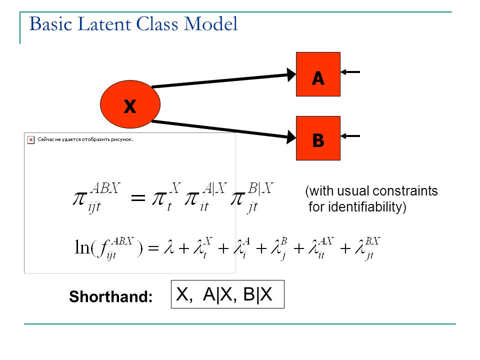 Basic Latent Class Model X A B X, A|X, B|X Shorthand: (with usual constraints for identifiability)