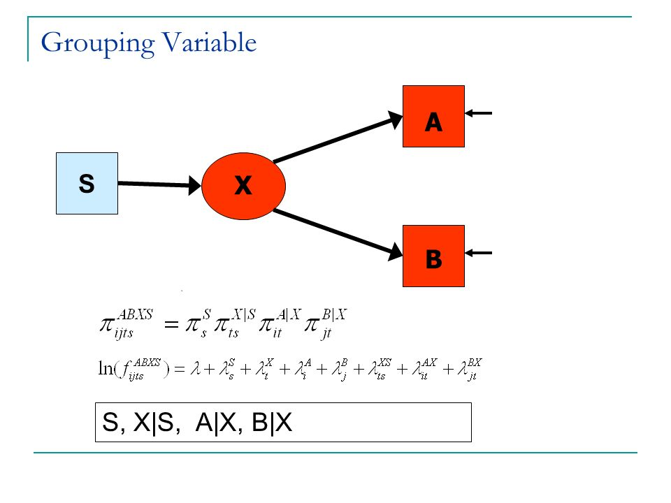 Grouping Variable X A B S, X|S, A|X, B|X S