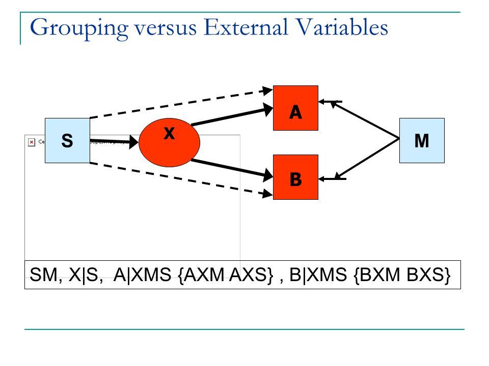 Grouping versus External Variables X A B SM, X|S, A|XMS {AXM AXS}, B|XMS {BXM BXS} SM