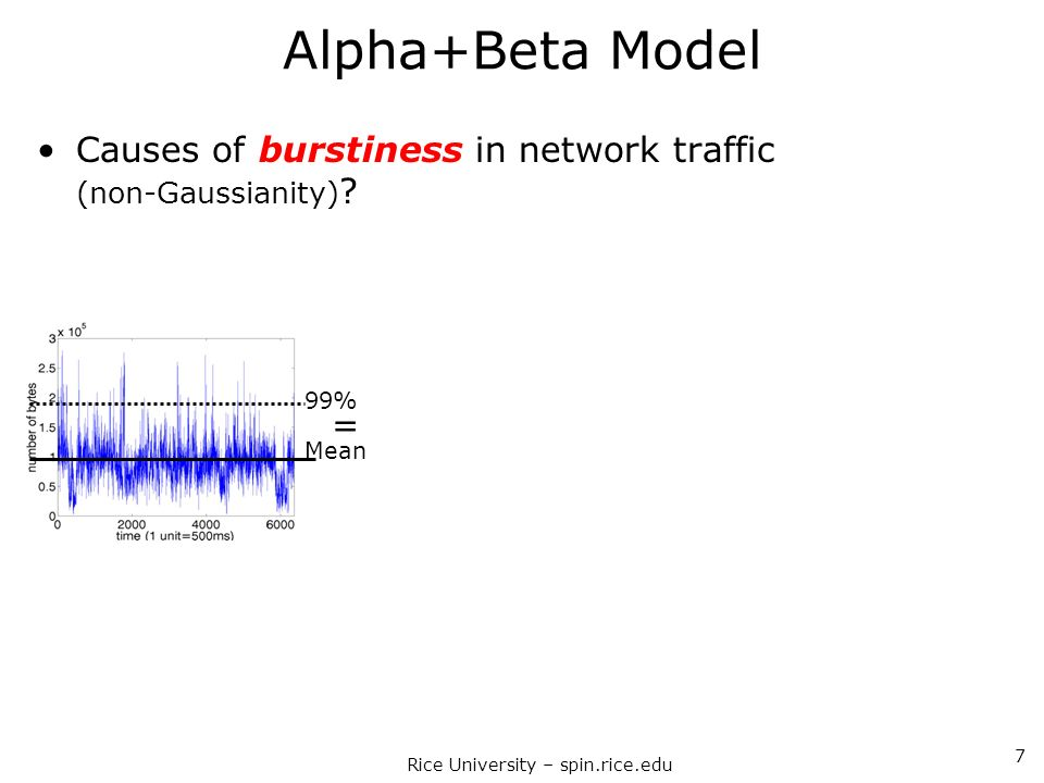 Rice University – spin.rice.edu 7 Alpha+Beta Model Causes of burstiness in network traffic (non-Gaussianity) ? Mean 99% = + alpha beta