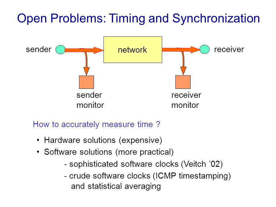 Open Problems: Timing and Synchronization Hardware solutions (expensive) Software solutions (more practical) - sophisticated software clocks (Veitch 02) - crude software clocks (ICMP timestamping) and statistical averaging sender network sender monitor receiver monitor receiver How to accurately measure time ?