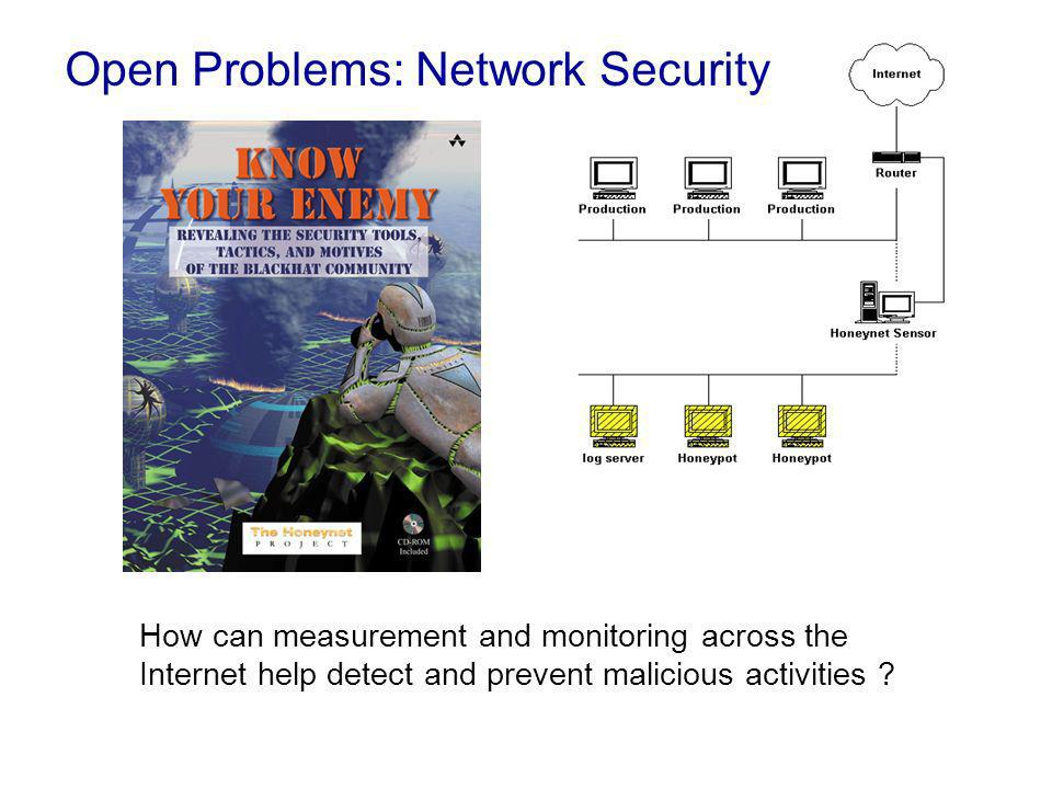 Open Problems: Network Security How can measurement and monitoring across the Internet help detect and prevent malicious activities ?
