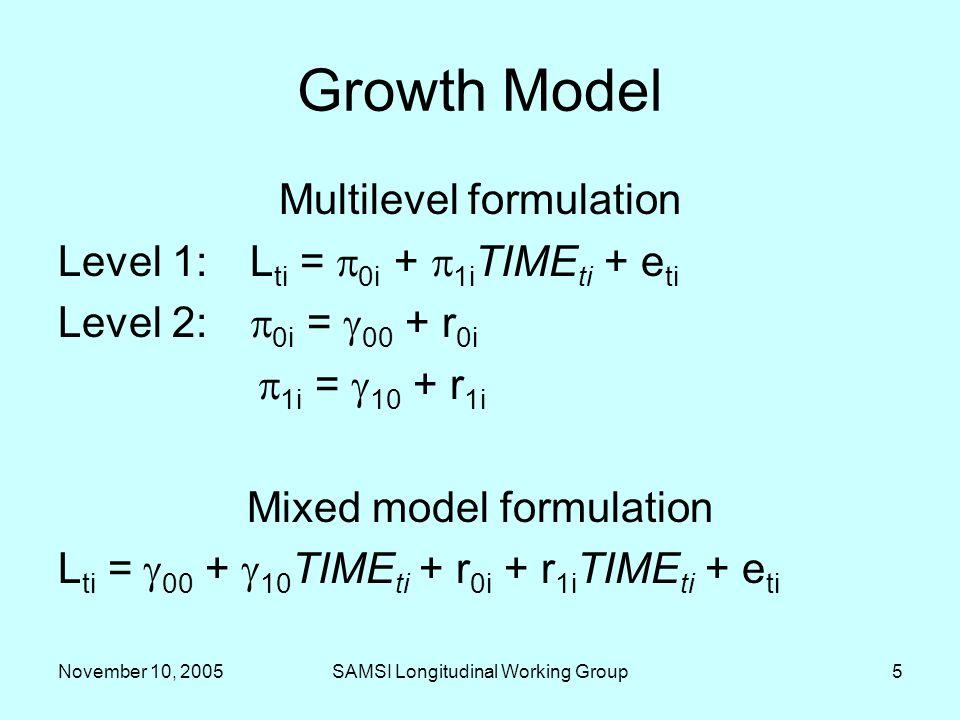 November 10, 2005SAMSI Longitudinal Working Group5 Growth Model Multilevel formulation Level 1:L ti = 0i + 1i TIME ti + e ti Level 2: 0i = 00 + r 0i 1i = 10 + r 1i Mixed model formulation L ti = 00 + 10 TIME ti + r 0i + r 1i TIME ti + e ti