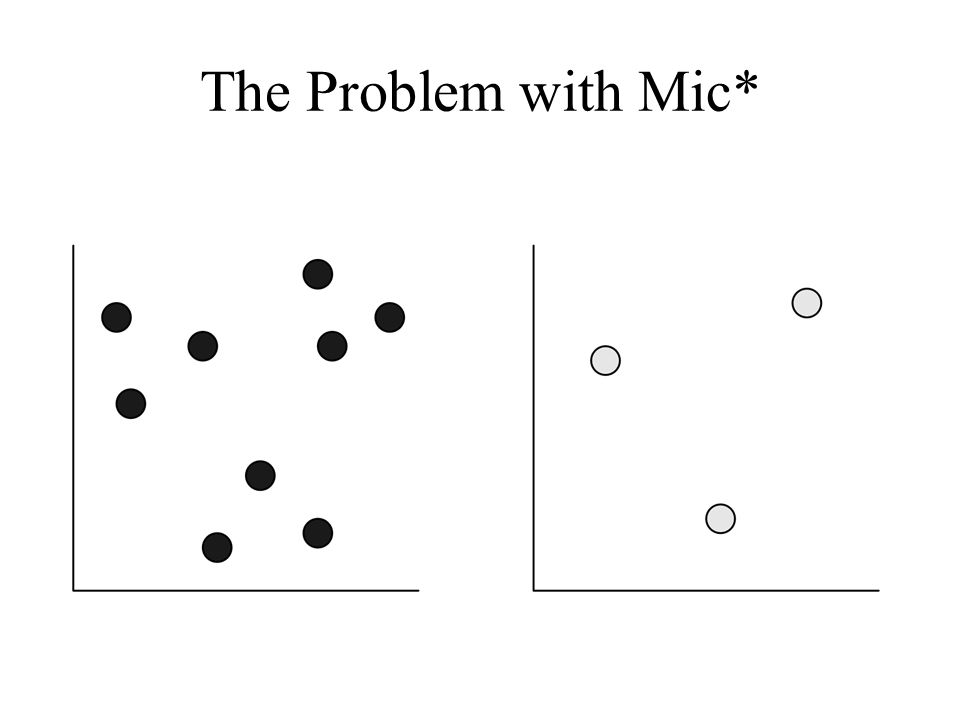 The Problem with Mic*