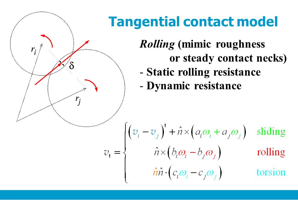 Rolling (mimic roughness or steady contact necks) - Static rolling resistance - Dynamic resistance Tangential contact model