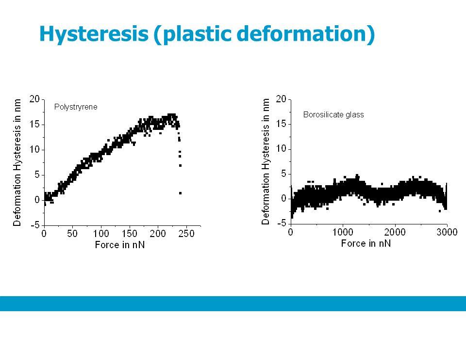 Hysteresis (plastic deformation)