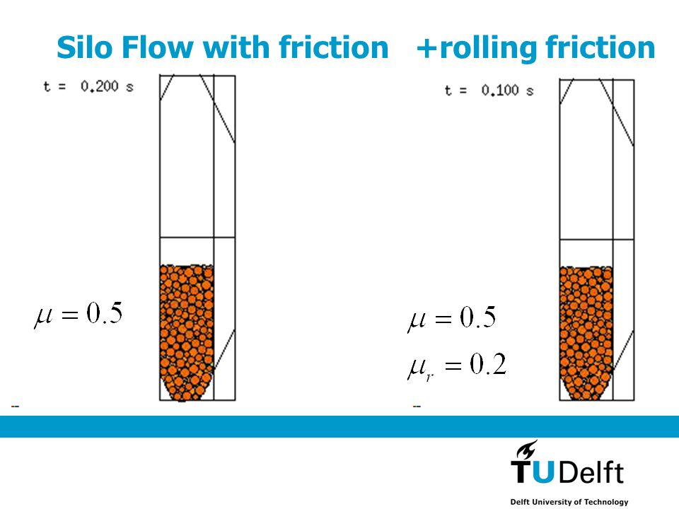 Silo Flow with friction +rolling friction
