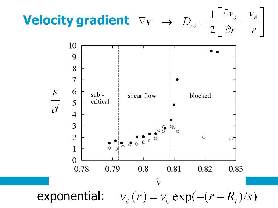 Velocity gradient exponential: