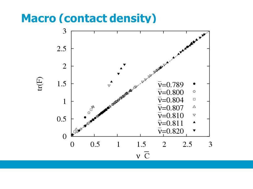 Macro (contact density)