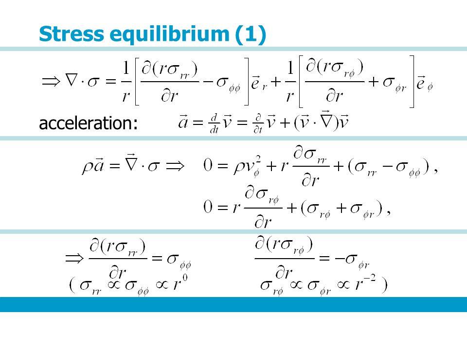 Stress equilibrium (1) acceleration: