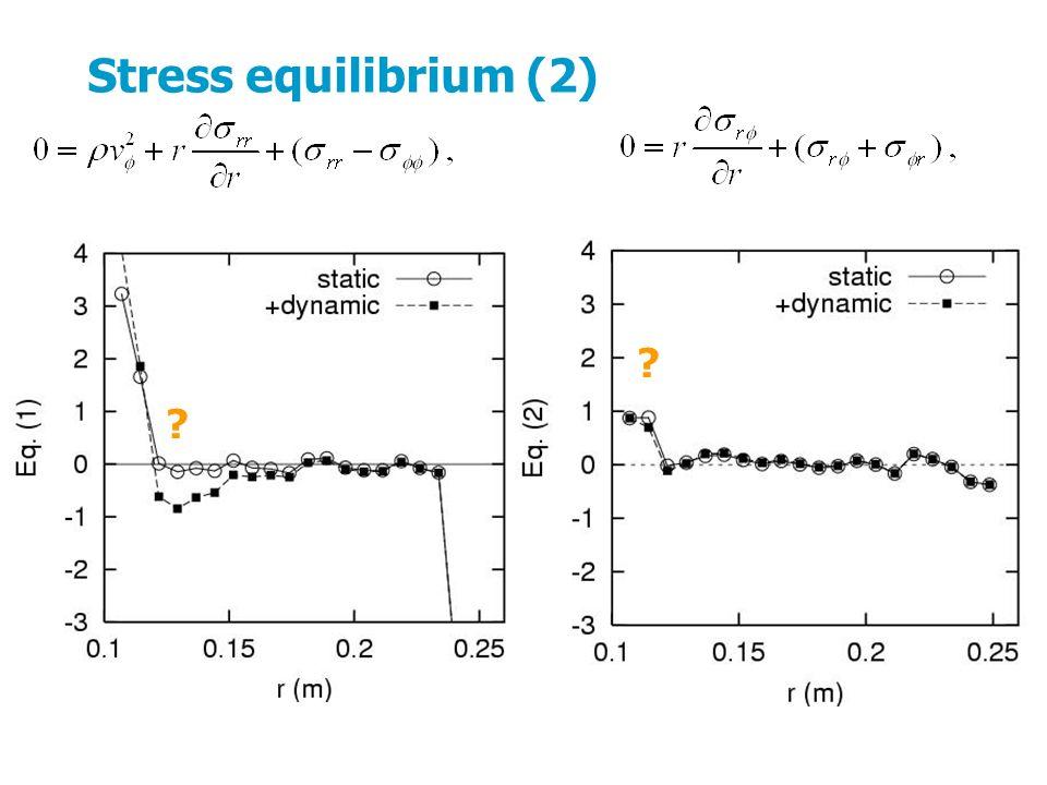Stress equilibrium (2)