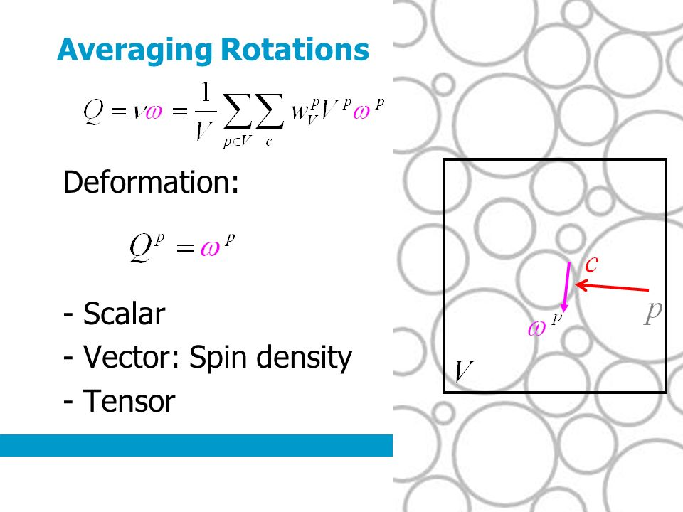 Averaging Rotations Deformation: - Scalar - Vector: Spin density - Tensor