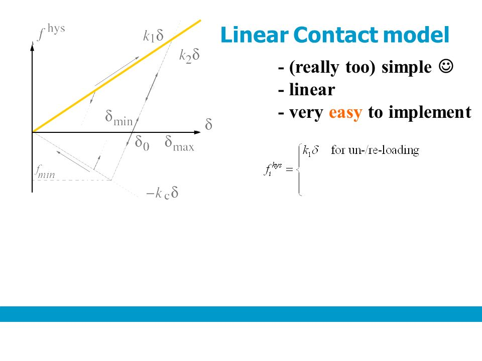 - (really too) simple - linear - very easy to implement Linear Contact model