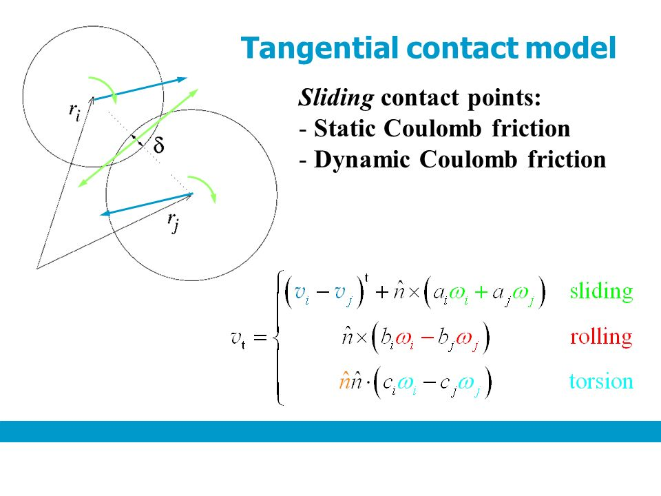 Sliding contact points: - Static Coulomb friction - Dynamic Coulomb friction Tangential contact model
