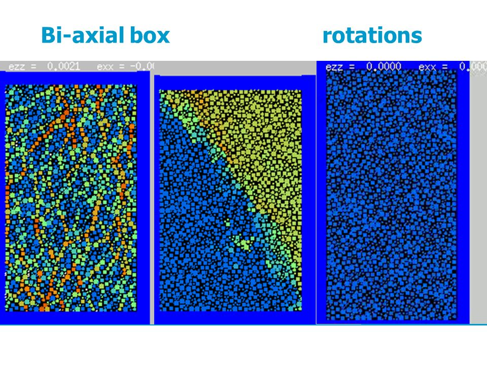 Bi-axial box rotations
