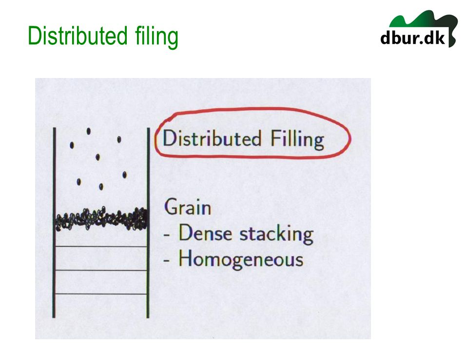 Distributed filing