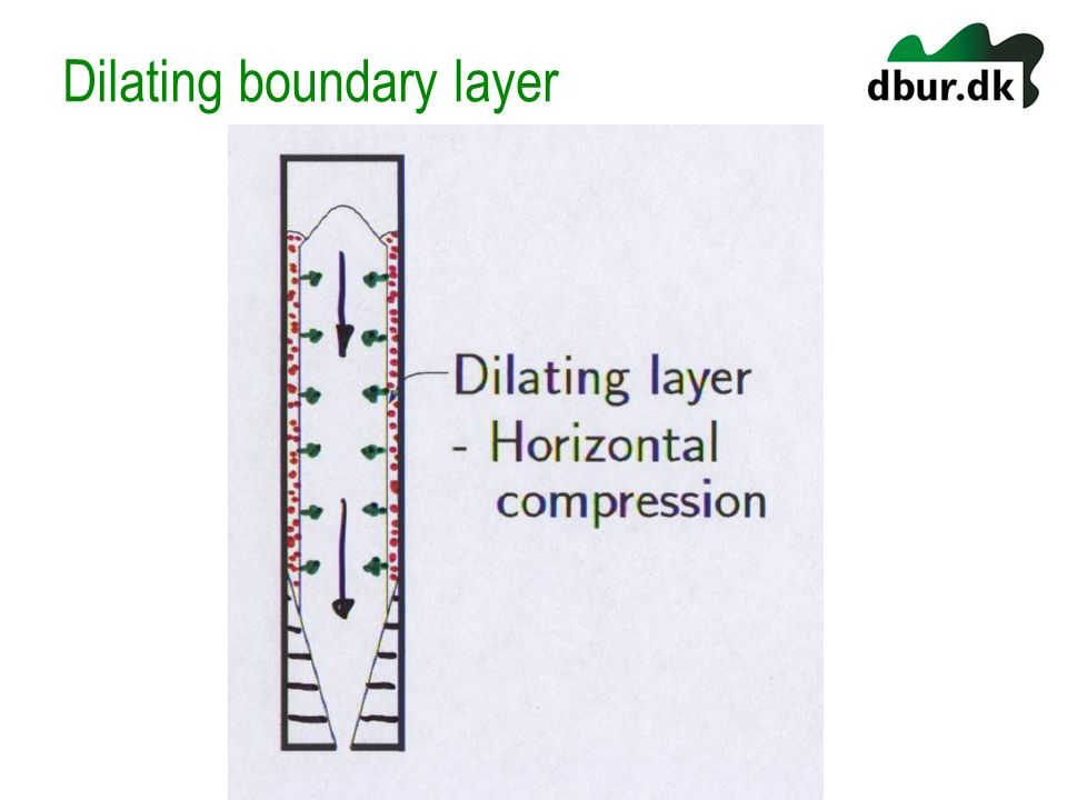 Dilating boundary layer