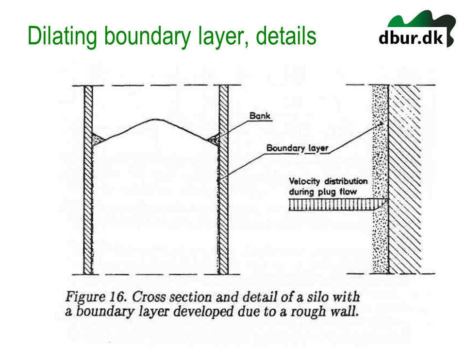 Dilating boundary layer, details