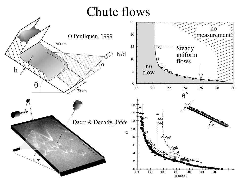 Chute flows Daerr & Douady, 1999 O.Pouliquen, 1999