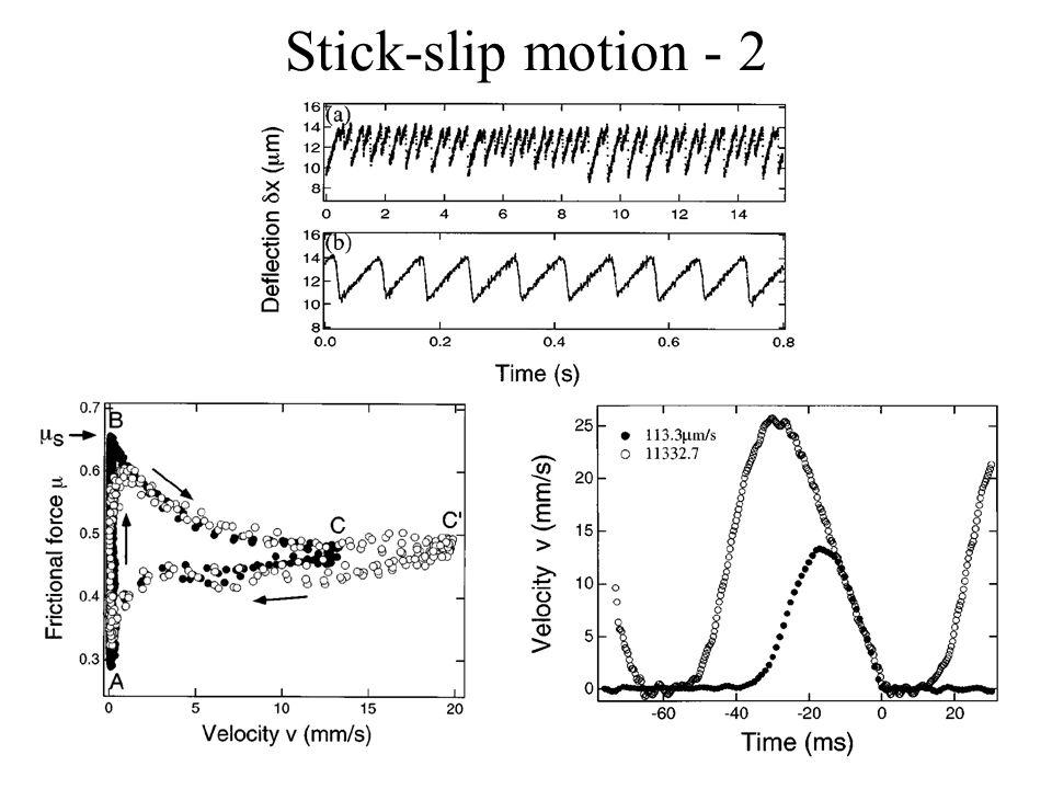 Stick-slip motion - 2