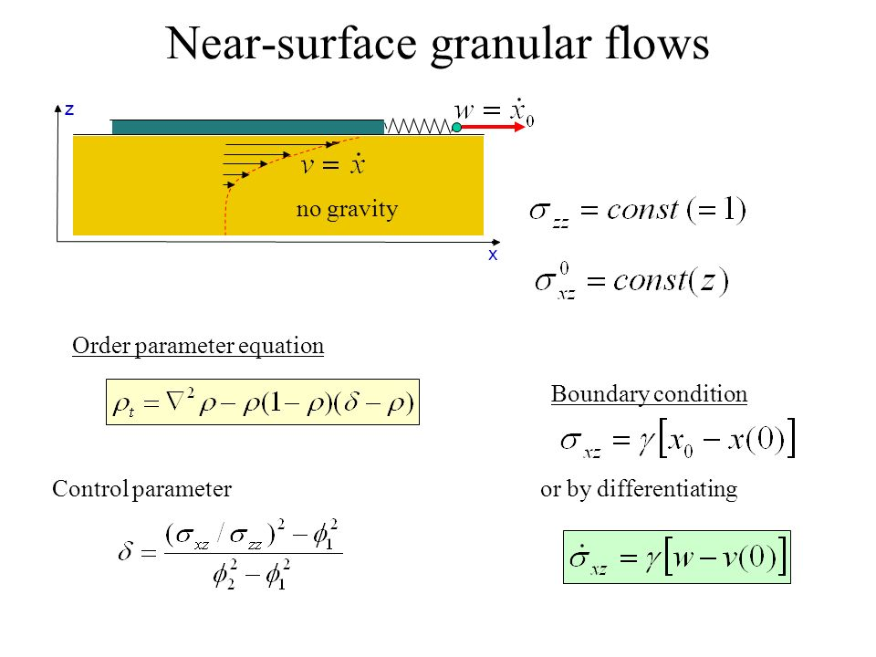 Near-surface granular flows Boundary condition Order parameter equation x z or by differentiating Control parameter no gravity