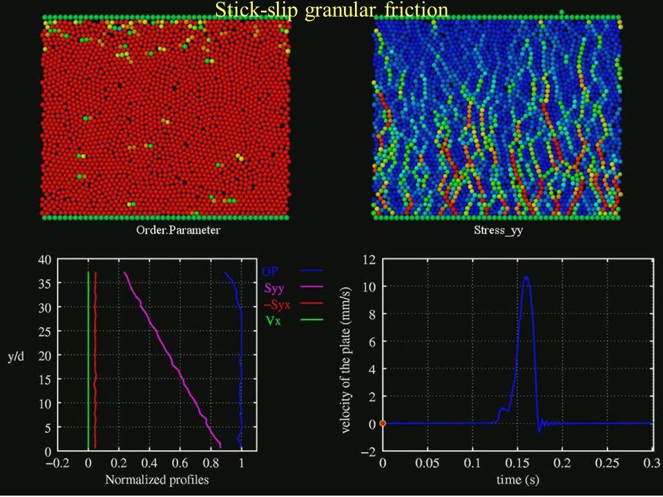 Stick-slip granular friction