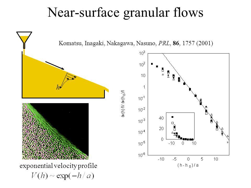 Near-surface granular flows Komatsu, Inagaki, Nakagawa, Nasuno, PRL, 86, 1757 (2001) exponential velocity profile h