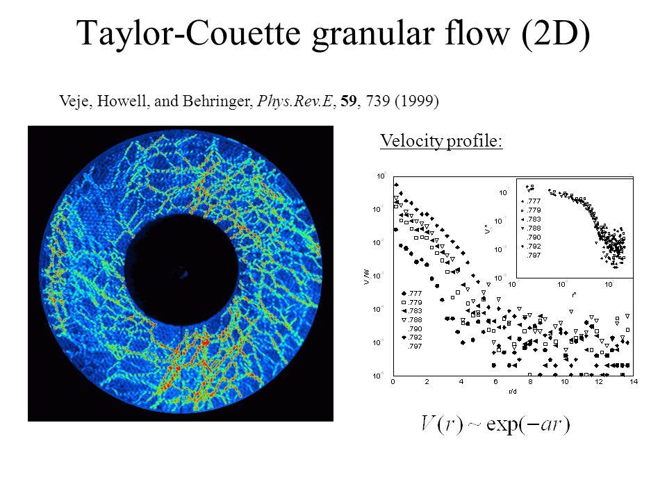 Shear flow under gravity: continuum model