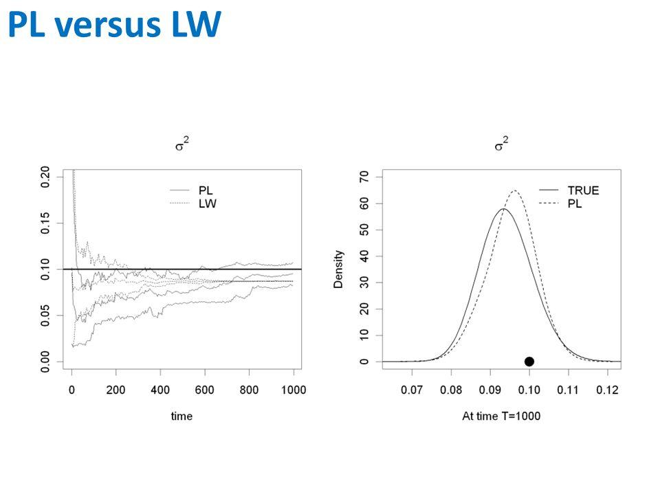 PL versus LW