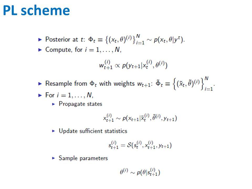 PL scheme