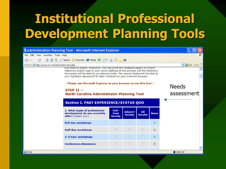 Institutional Professional Development Planning Tools Needs assessment
