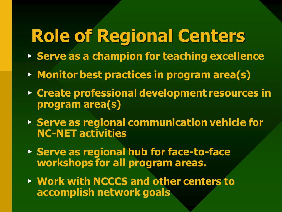 Role of Regional Centers Serve as a champion for teaching excellence Monitor best practices in program area(s) Create professional development resources in program area(s) Serve as regional communication vehicle for NC-NET activities Serve as regional hub for face-to-face workshops for all program areas.