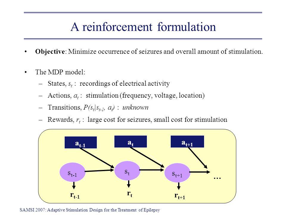 SAMSI 2007: Adaptive Stimulation Design for the Treatment of Epilepsy Results from fixed stimulation strategies 0 Hz 0.5 Hz 1.0 Hz 2.0 Hz 4.0 Hz 5.0 Hz