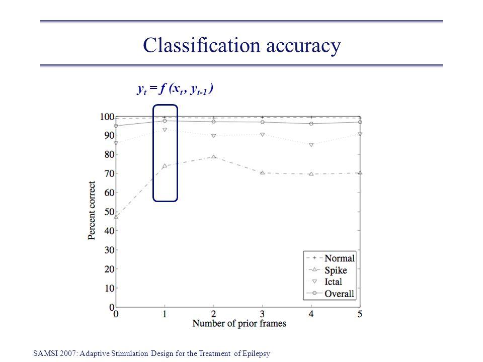 SAMSI 2007: Adaptive Stimulation Design for the Treatment of Epilepsy Classification accuracy y t = f (x t, y t-1 )