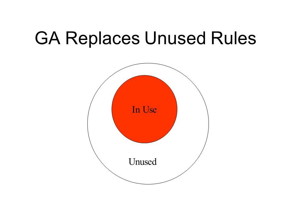 GA Replaces Unused Rules In Use Unused