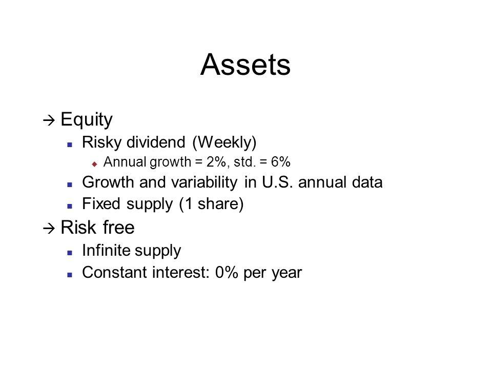 Agents 500 Agents Intertemporal CRRA(log) utility Consume constant fraction of wealth Myopic portfolio decisions